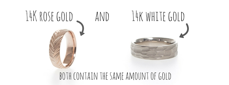 Rose Gold Vs White Gold